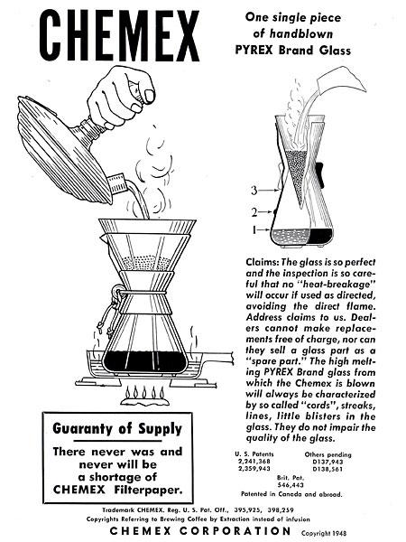 Chemex Coffee Maker Europe : Chemex Fleming s Bond
